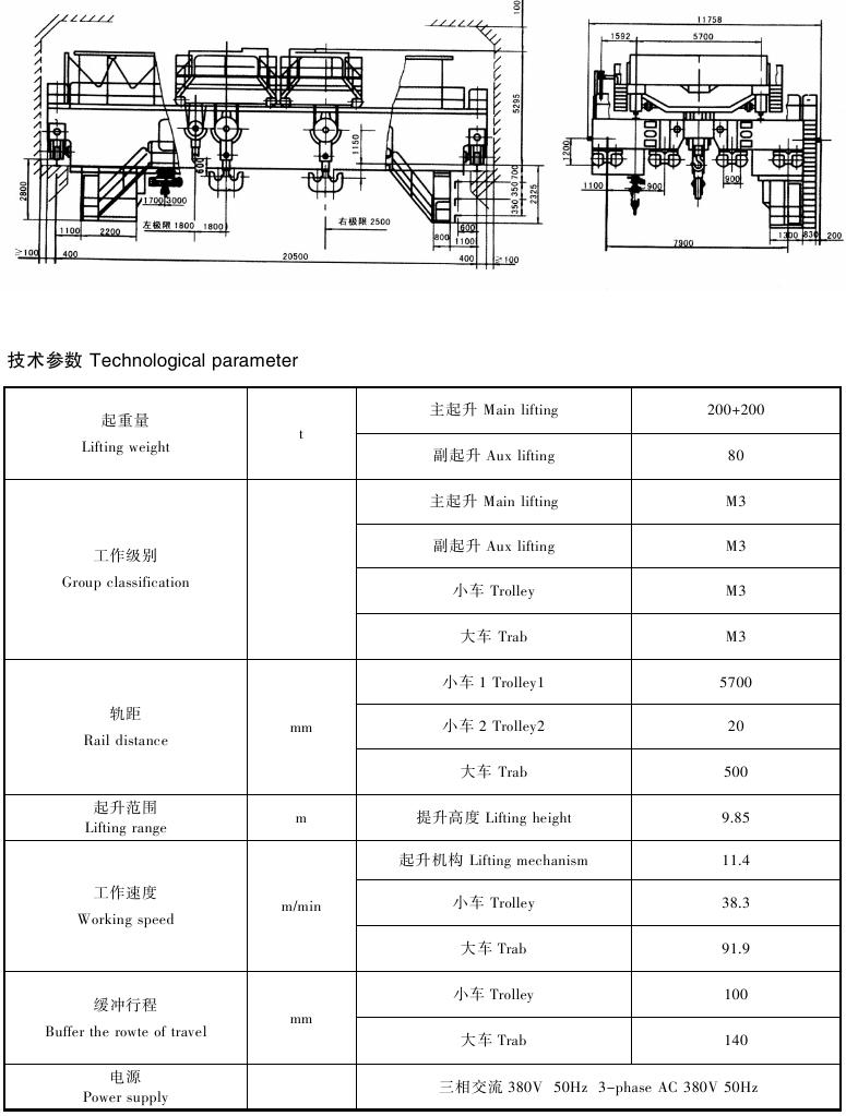 400t-double-hoist-bridge-crane-data