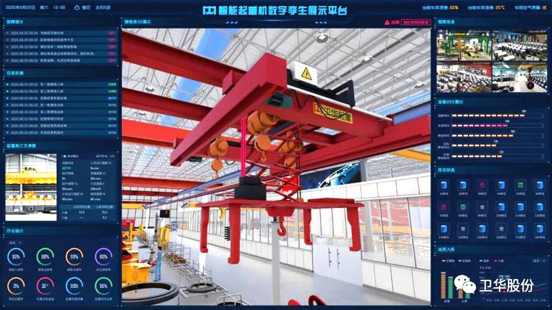 smart-crane
